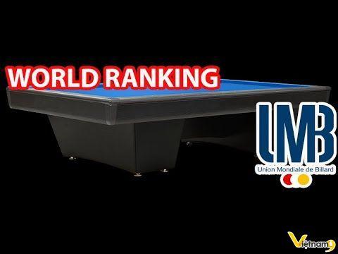 UMB Ranking – Bảng xếp hạng thế giới của các cơ thủ Billiards 3 băng